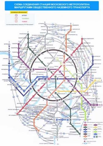 транспорта Москвы, Схема